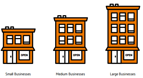 Business Sizes